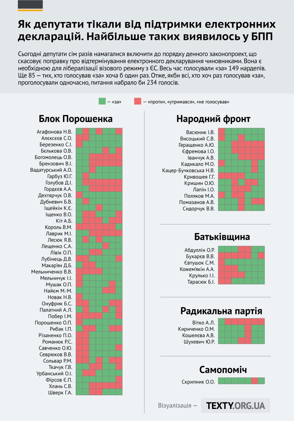 Шимкив проинформировал европарламентариев о прогрессе реформ в Украине - Цензор.НЕТ 4203
